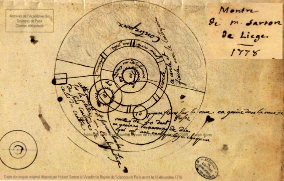 Hubert Sarton, de Belgische uitvinder van het automatische horloge binnenwerk.